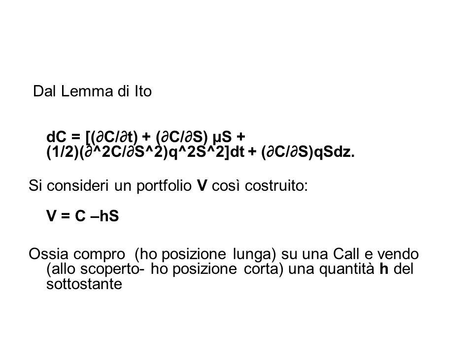 Dal Lemma di Ito dC = [(∂C/∂t) + (∂C/∂S) μS + (1/2)(∂^2C/∂S^2)q^2S^2]dt + (∂C/∂S)qSdz.